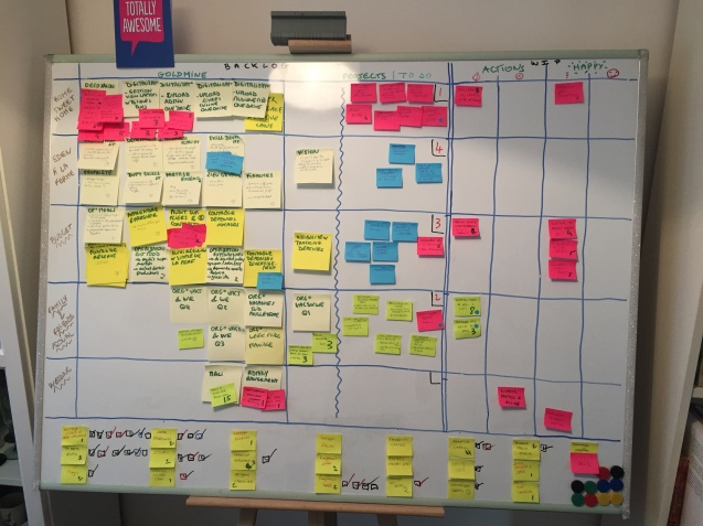 Kanban and checklist on the same white board