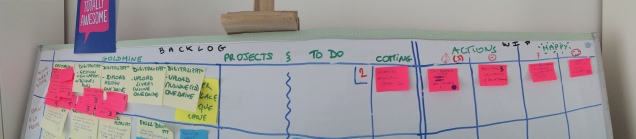 Our kanban columns reflect our own working process