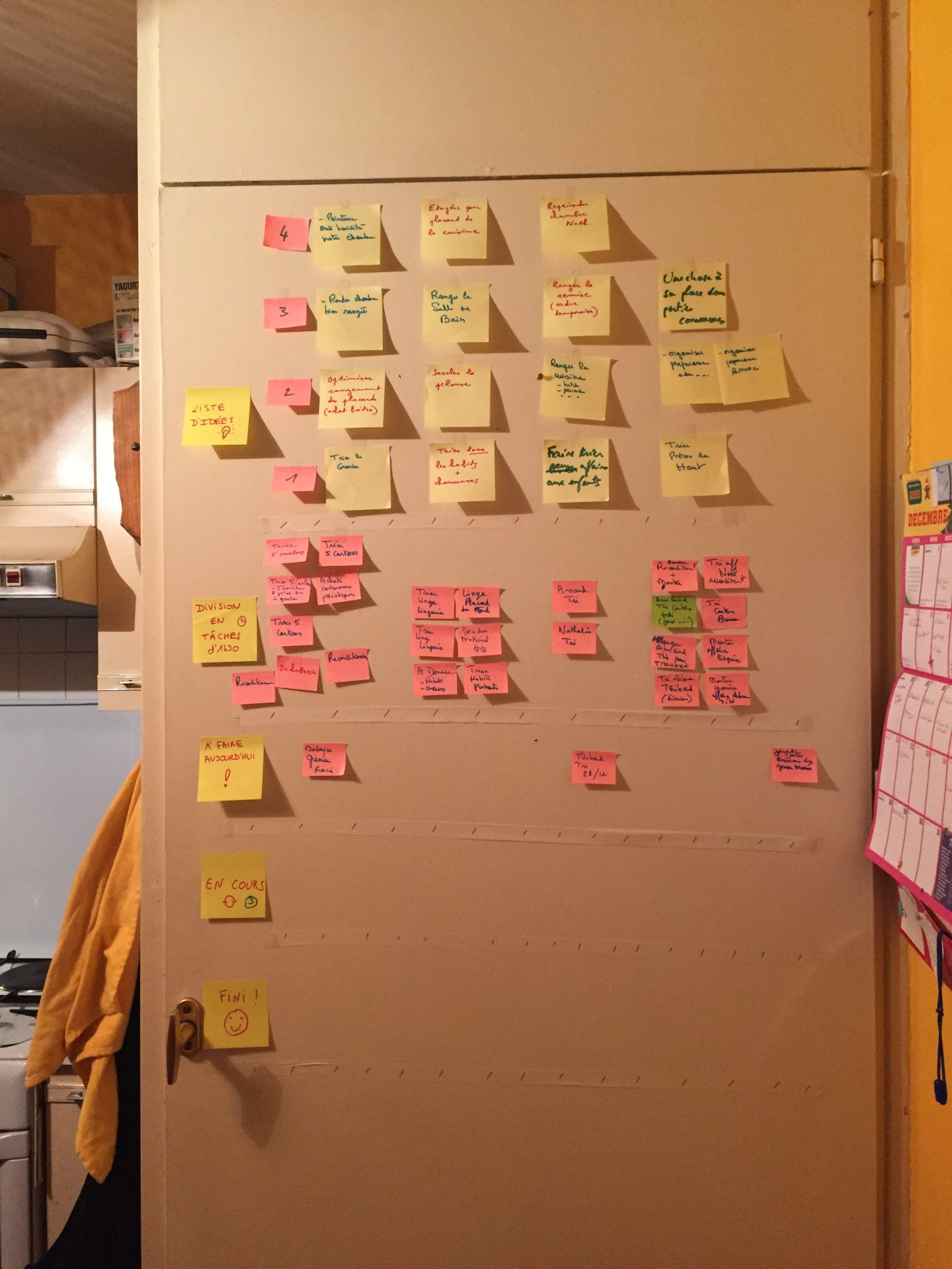 Home Kanban - on a cupboard door in the kitchen